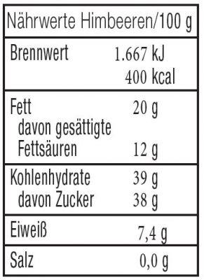 Nährwerte Kakao-Himbeeren